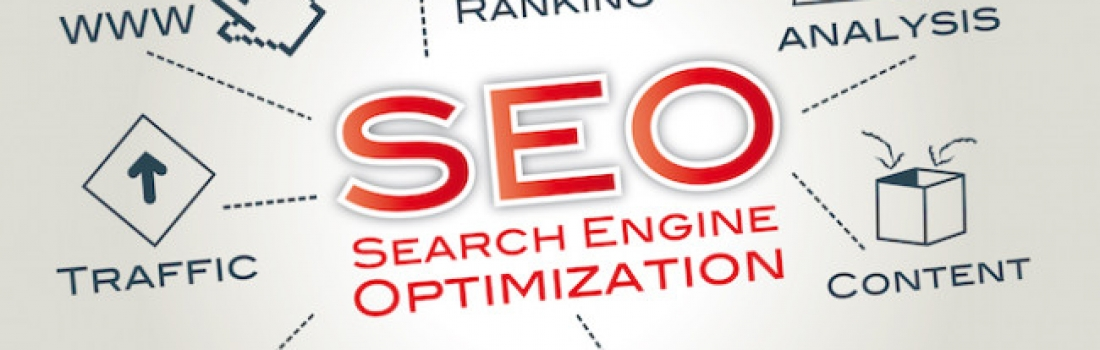 How to Perform an SEO Audit